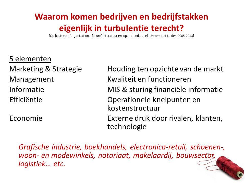 Waarom komen bedrijven en bedrijfstakken eigenlijk in turbulentie terecht [Op basis van organizational failure literatuur en lopend onderzoek Universiteit Leiden 2005-2013]